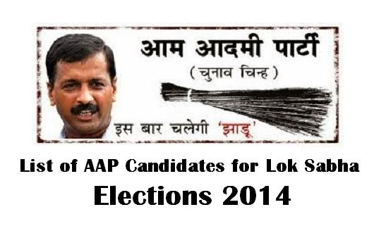 List of AAP Candidates for Lok Sabha Election 2014