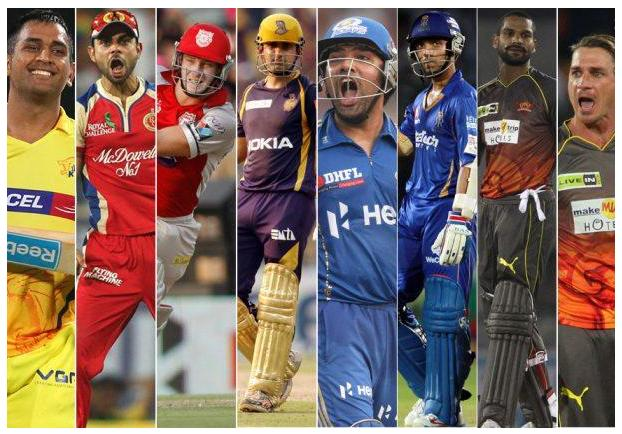Player retention list for Pepsi IPL 2014