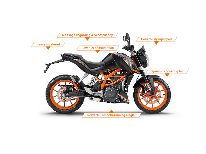 Bikes To Buy In India Official SAGMart Blog More