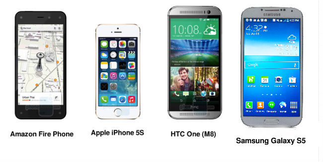 Amazon Fire Phone vs Apple iPhone 5S vs HTC One M8 vs Samsung Galaxy S5
