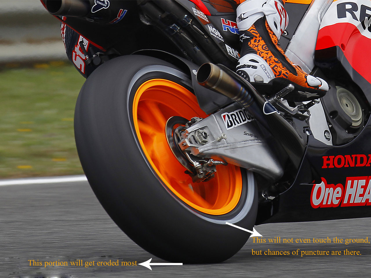 Broad tyres drawbacks