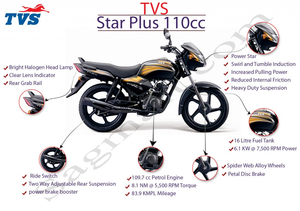 new tvs star city plus 2014