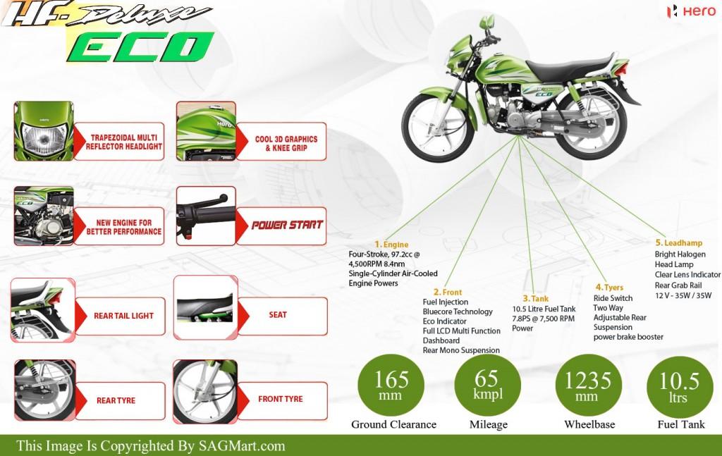 Hero HF Deluxe Eco