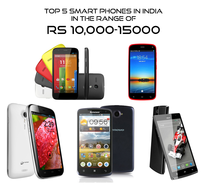 smartphones in the range rs 10,000 to 15,000