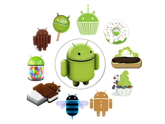 Story of Android OS Evolution