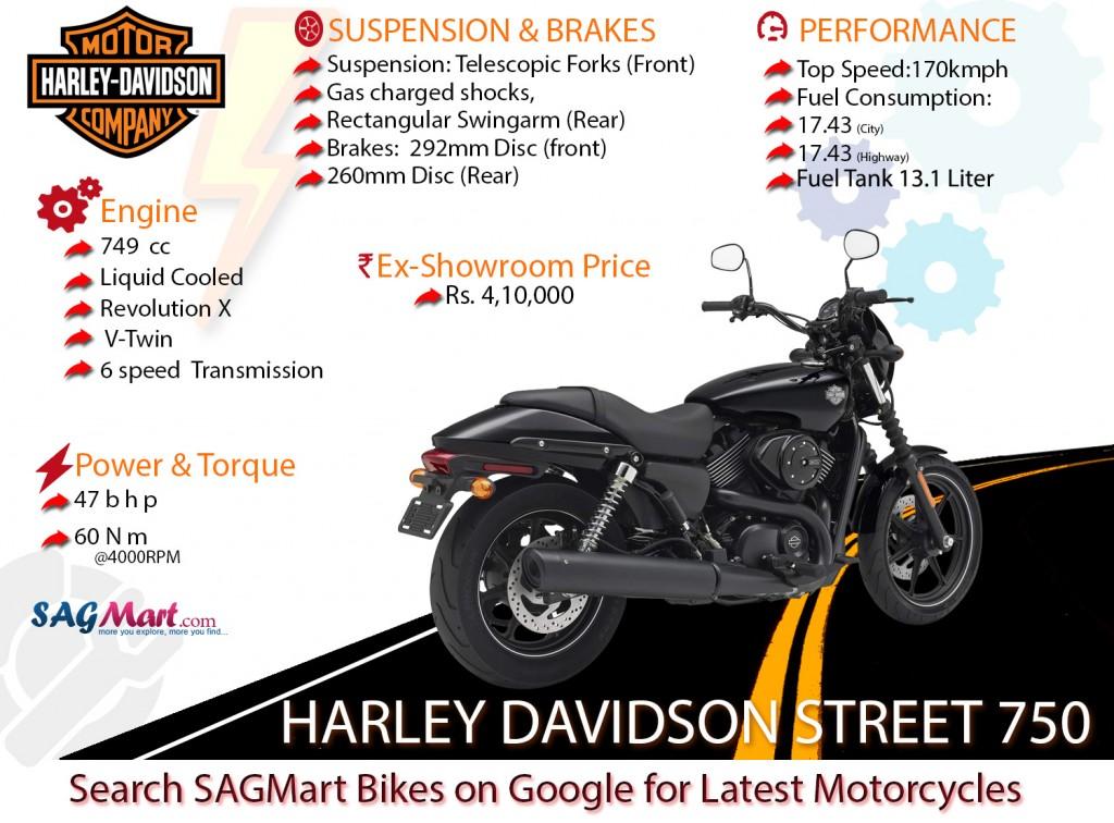 harley davidson street 750 infographic