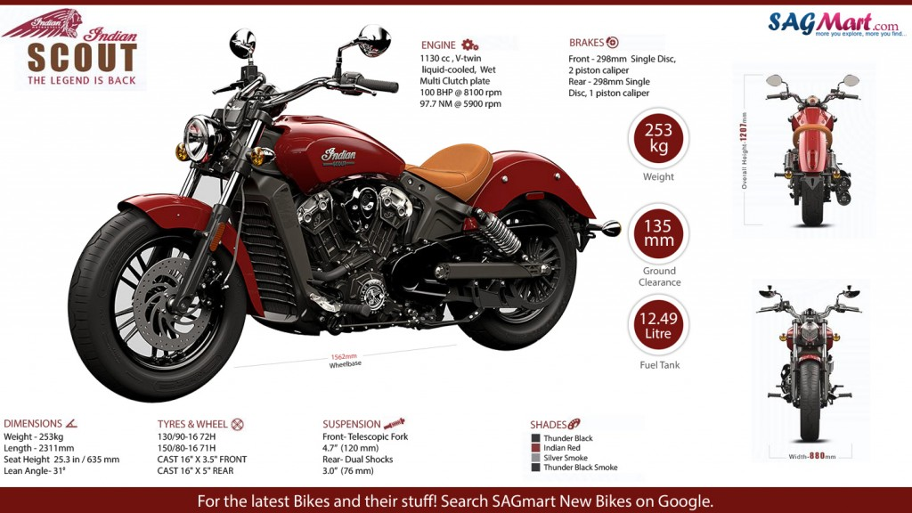 indian scout infographic