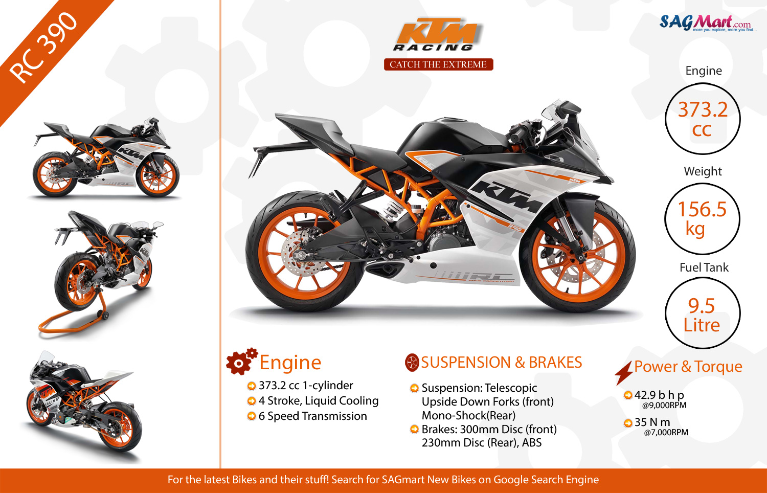 ktm RC390 infographic