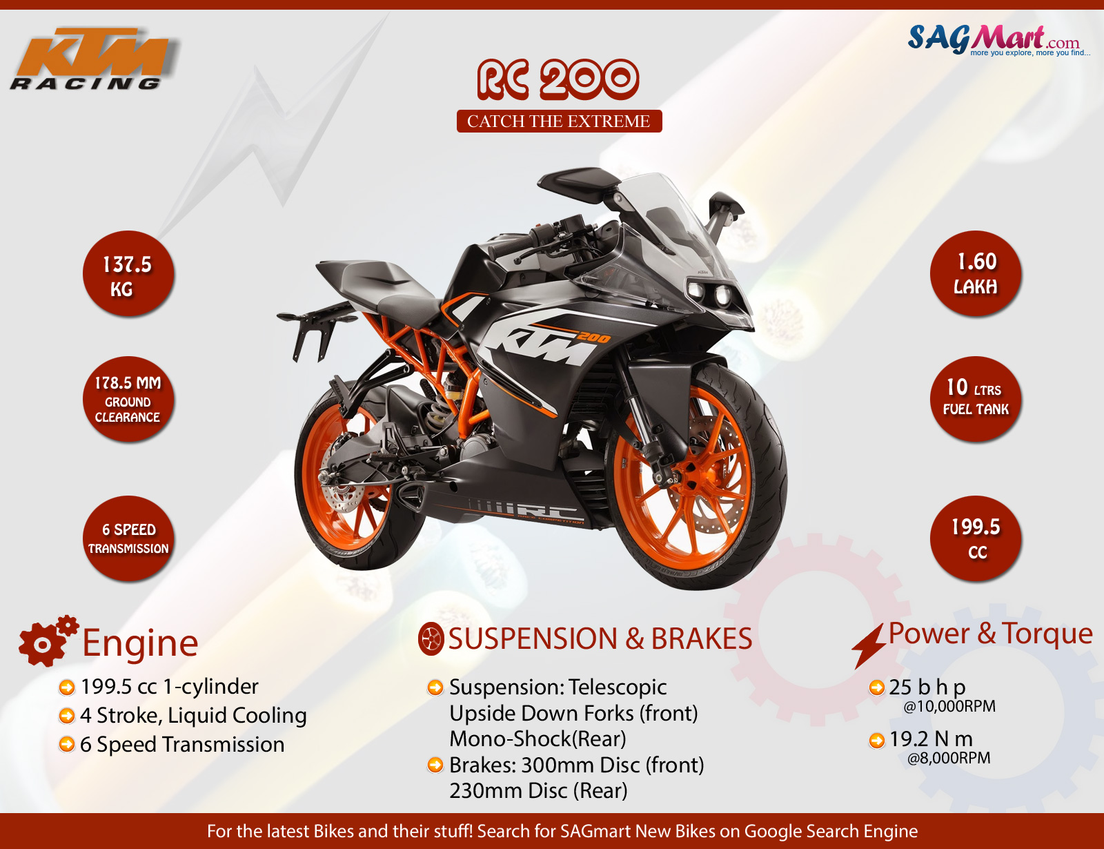 ktm RC 200 bike infographic