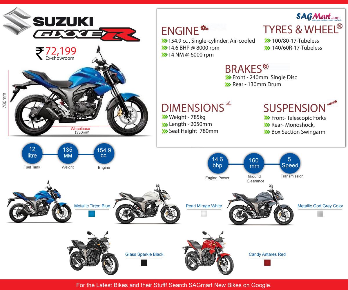 suzuki gixxer 150cc infographic