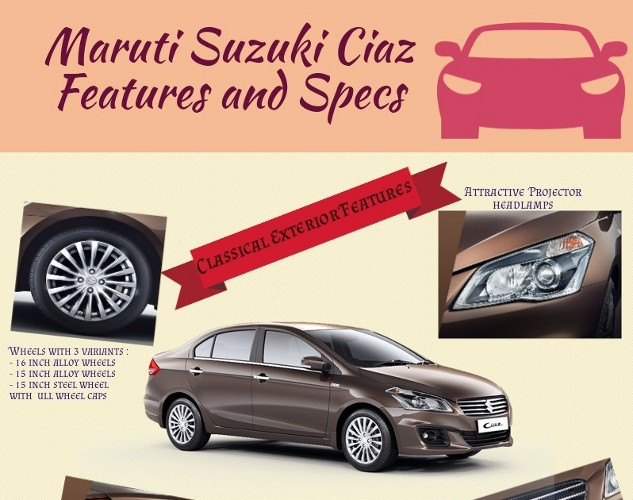 Ciaz-Infographic