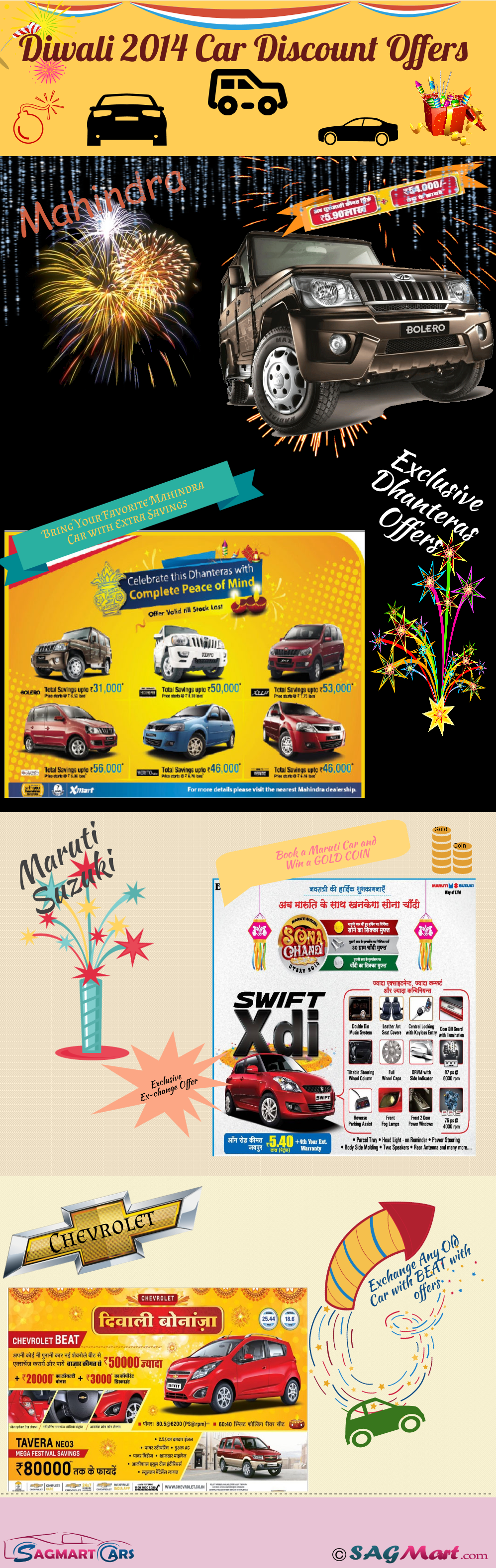 Diwali-2014-cars-discount-offers-Infographic