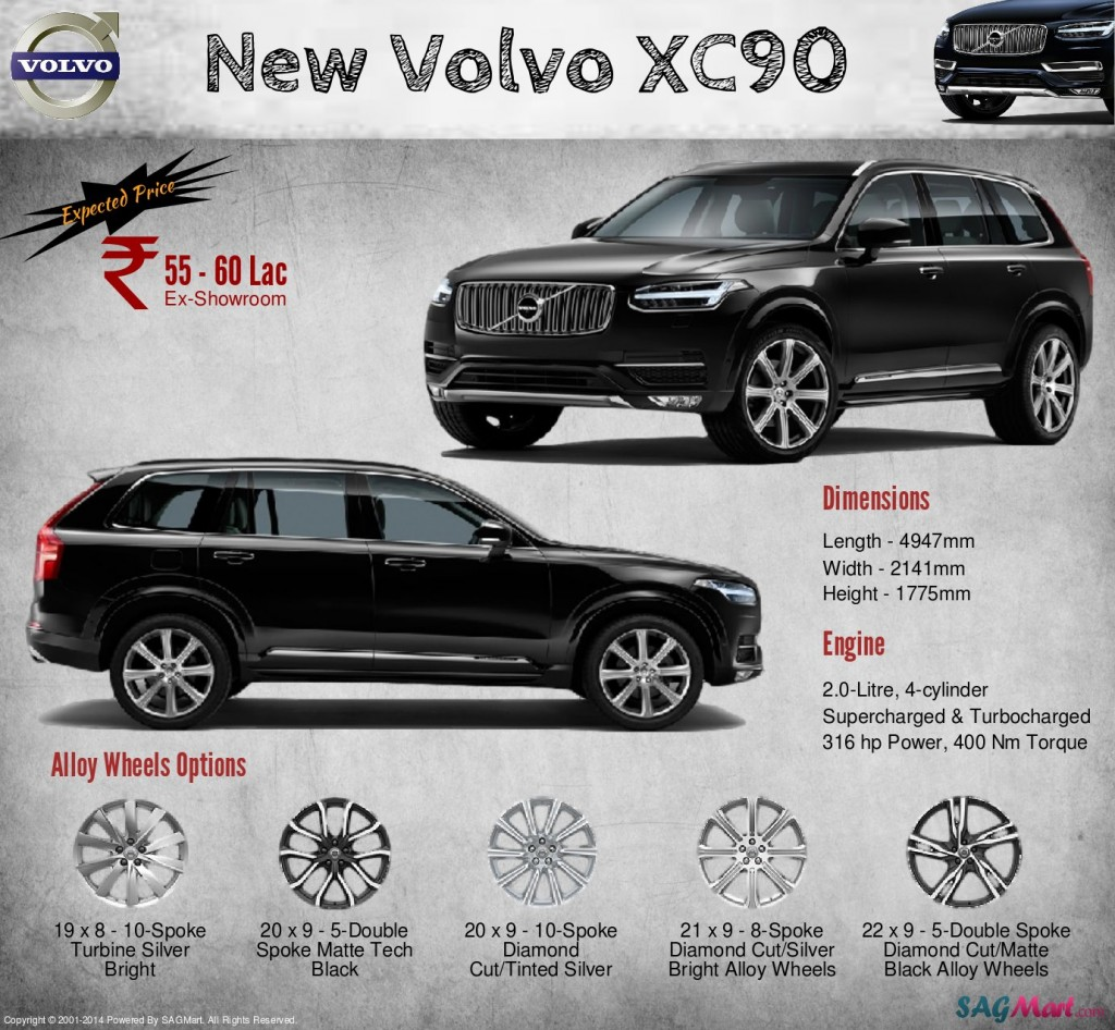 New-Volvo-XC90-Infographic