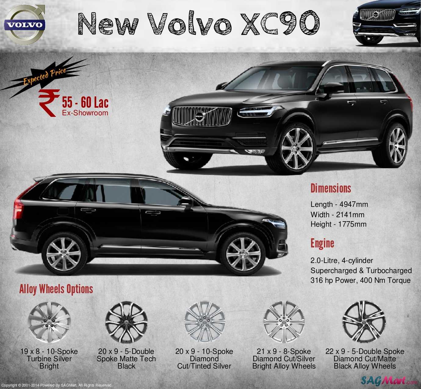 All New Volvo Xc90 Specifications Features And Price