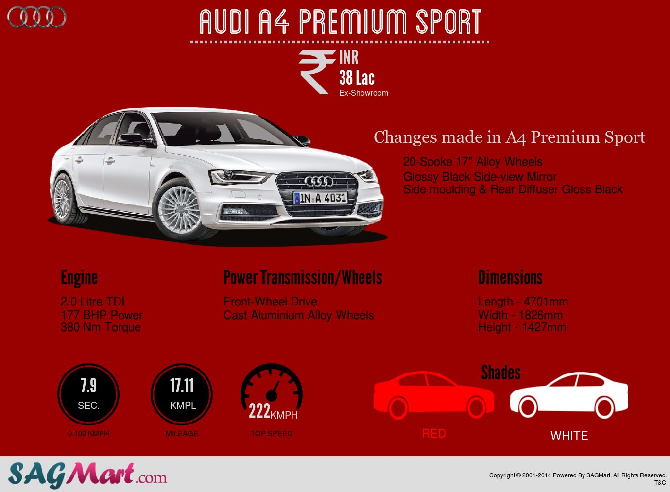 All New Audi A Premium Sport Specifications Infographic SAGMart - Audi a4 specs