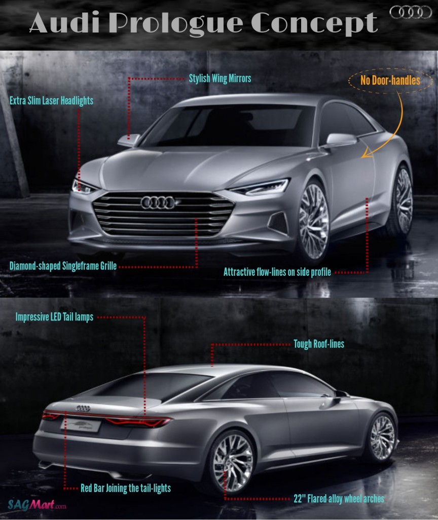 Audi-Prologue-Concept-Infographic