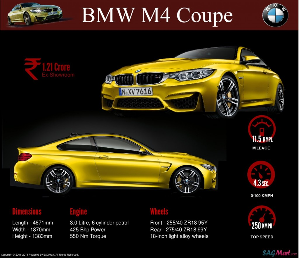 BMW-M4-Coupe-Infographic