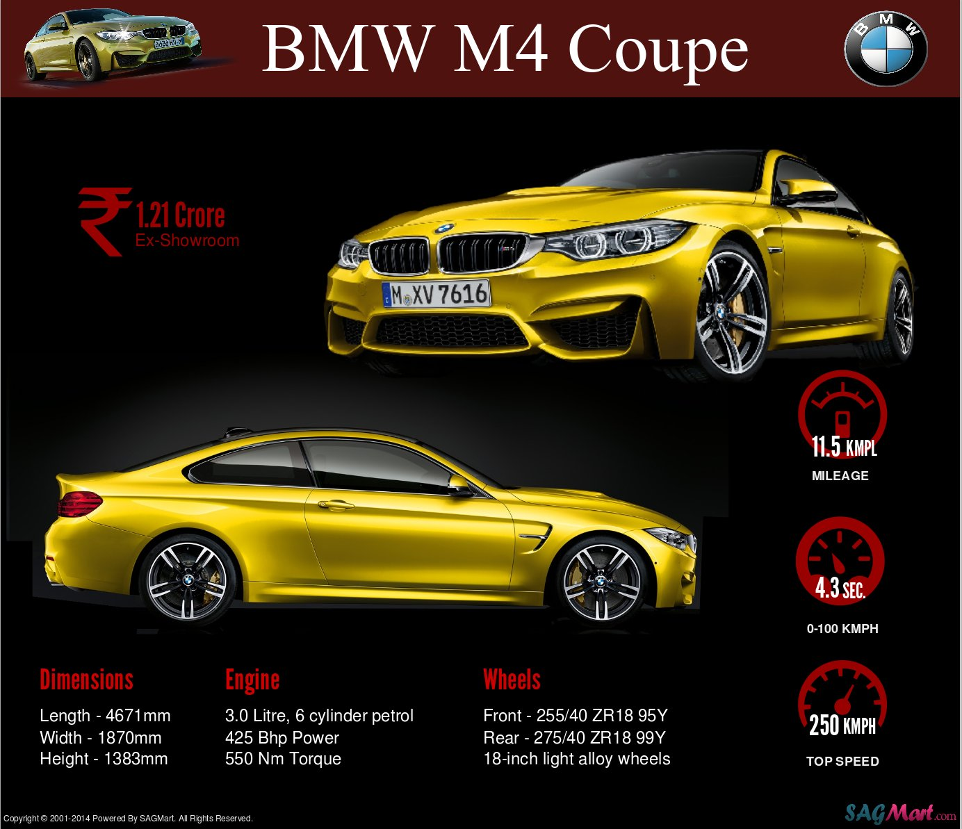 Bmwprices: BMW M4 Coupe Specifications And Price Infographic