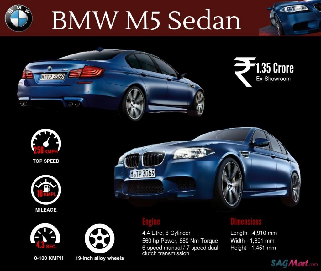 BMW-M5-Sedan-Infographic