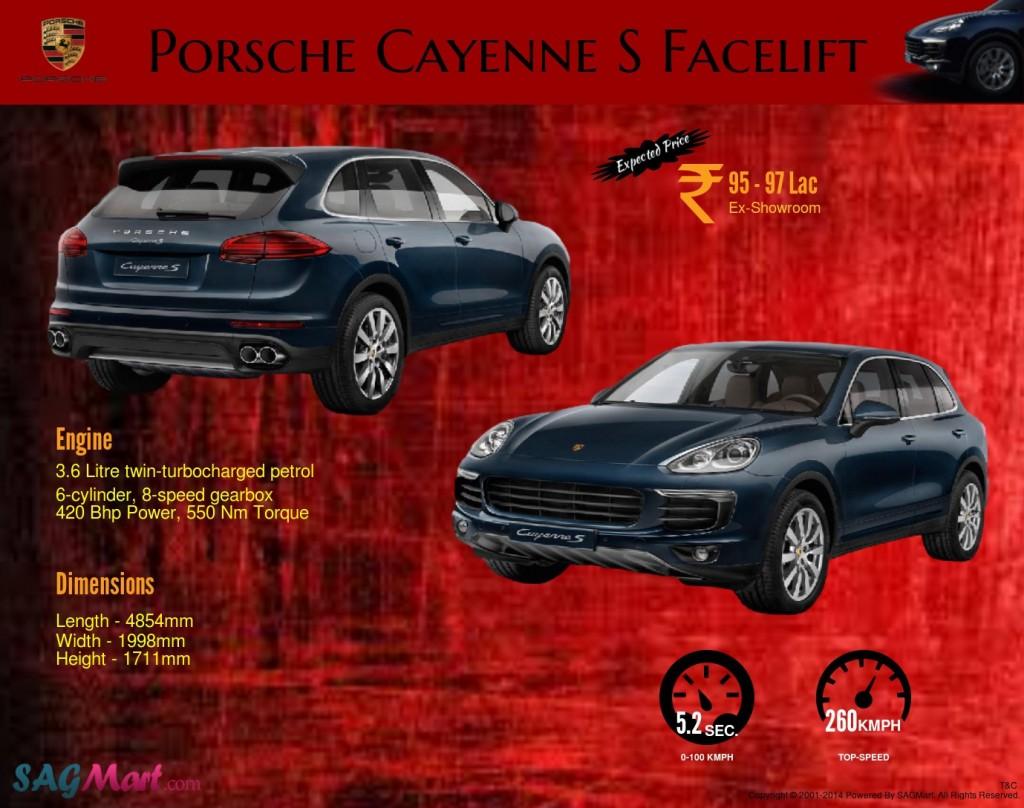 Porsche-Cayenne-S-Infographic