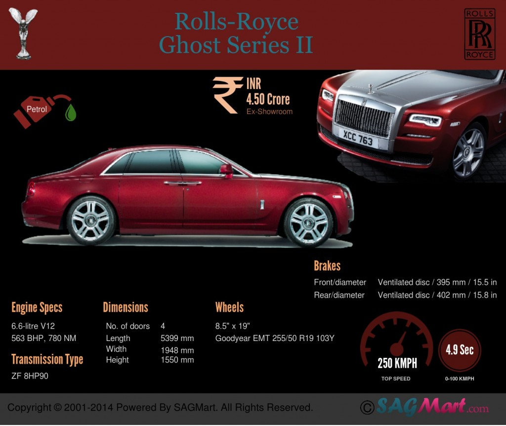 Rolls-Royce-Ghost-Series-II-Infographic