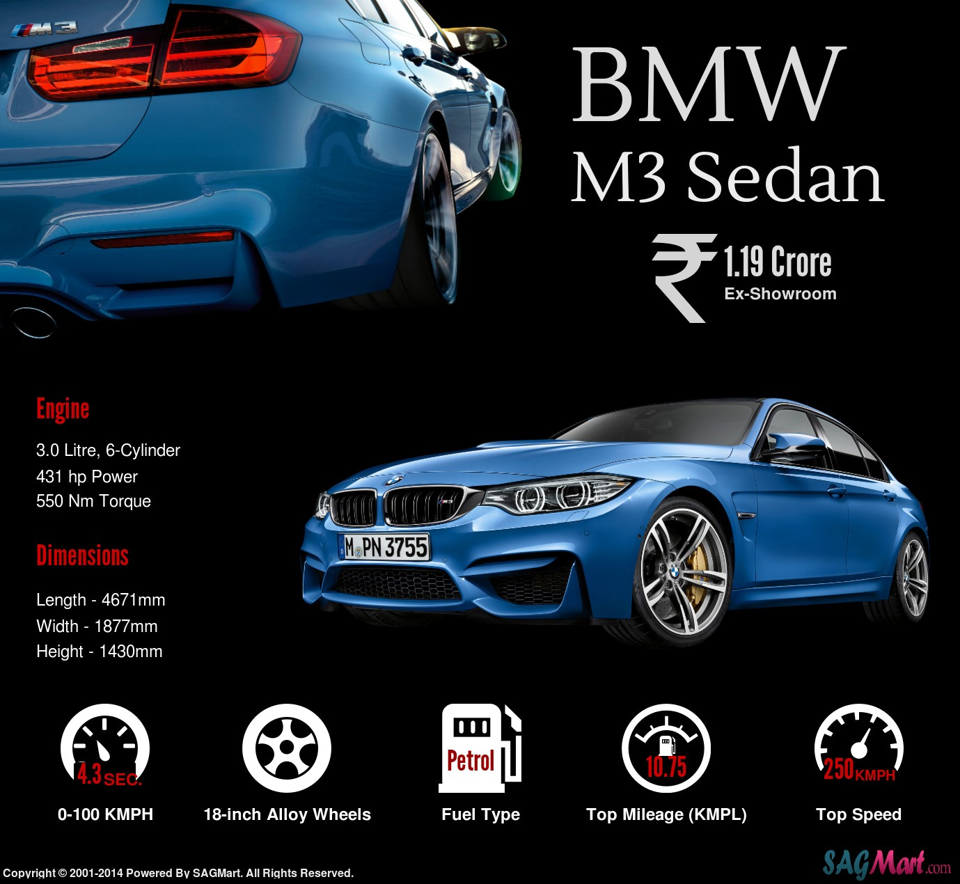 BMW M Sedan Specifications And Price Infographic SAGMart - 2015 bmw m3 sedan price