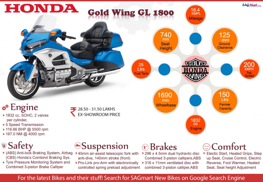Honda Gold Wing GL1800 India