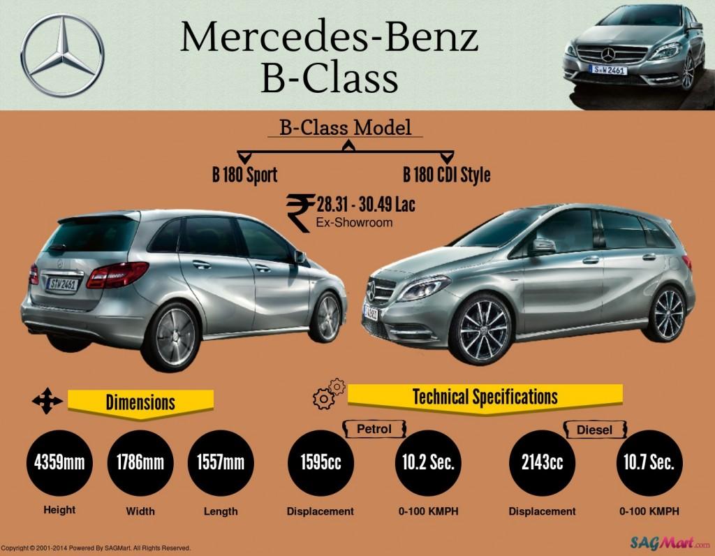 Mercedes-Benz B-Class Infographic