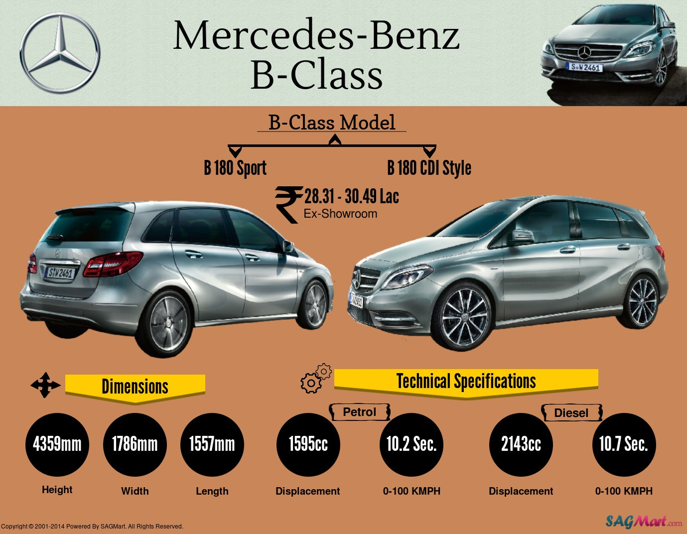 mercedes benz b class luxury car specifications infographic sagmart. Black Bedroom Furniture Sets. Home Design Ideas