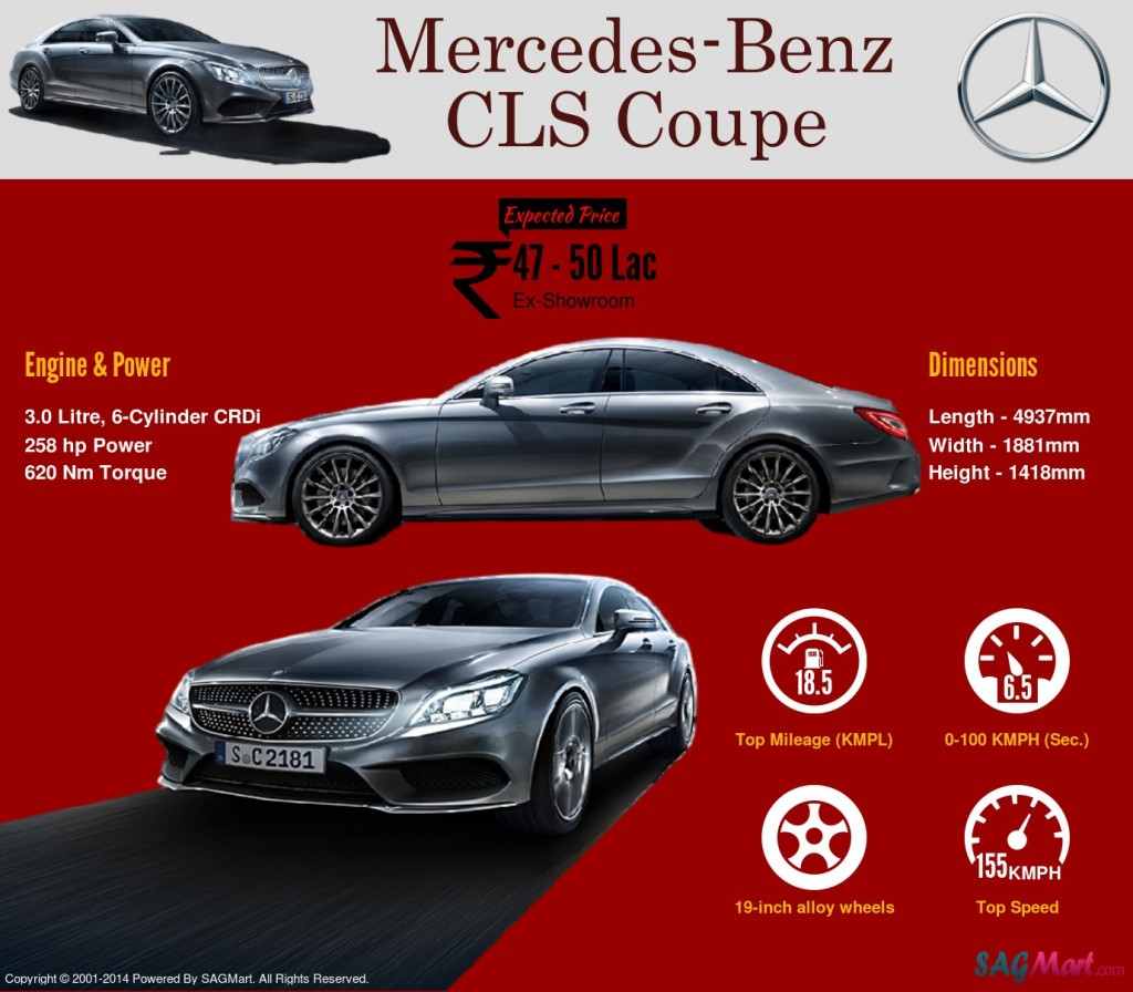 Mercedes-Benz-CLS-Coupe-Infographic