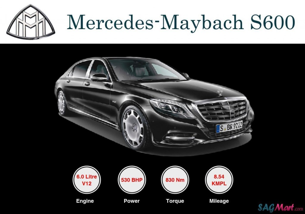Mercedes-Maybach S600 Infographic