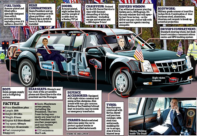 Obama Car Cadillac One