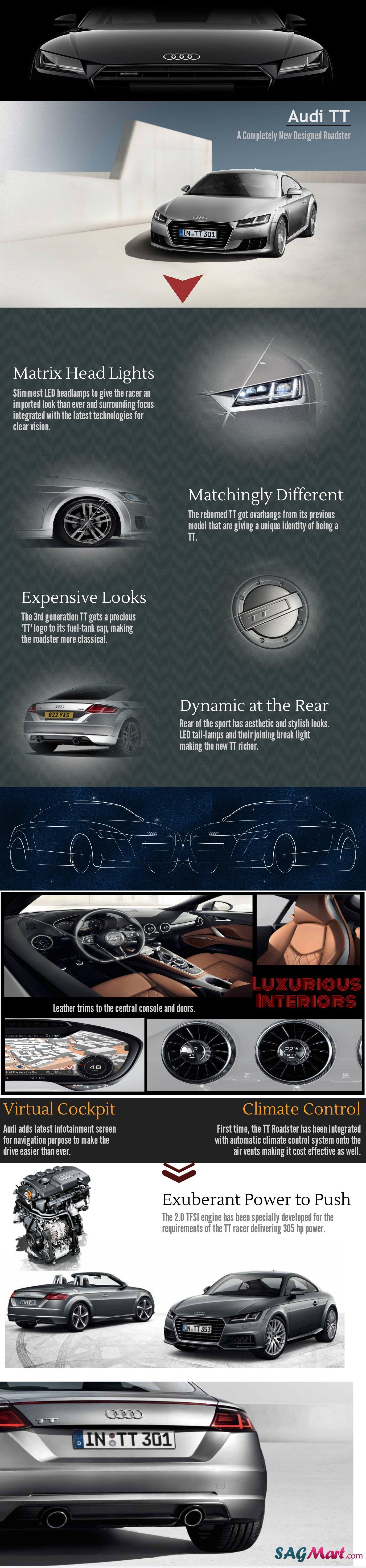 Audi TT Roadster Infographic