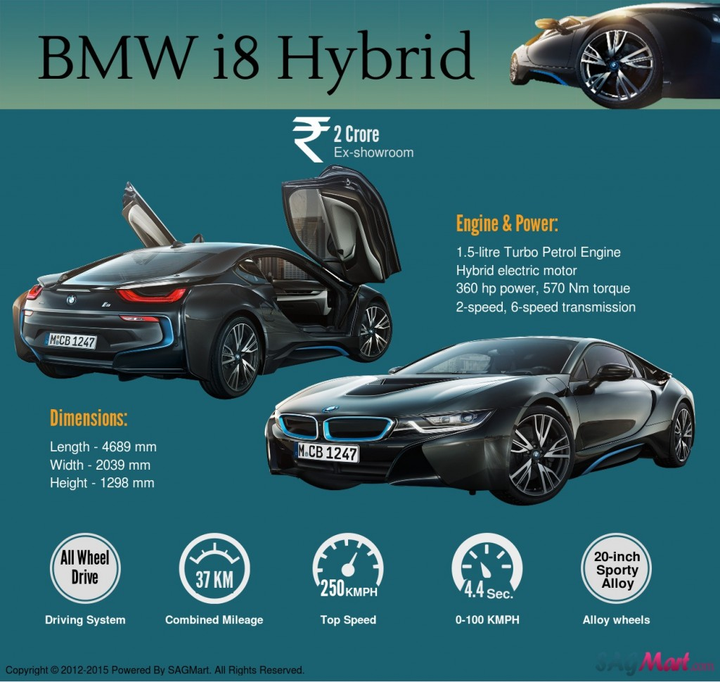 Bmw I8 Hybrid Sportscar Specifications And Price Infographic Sagmart