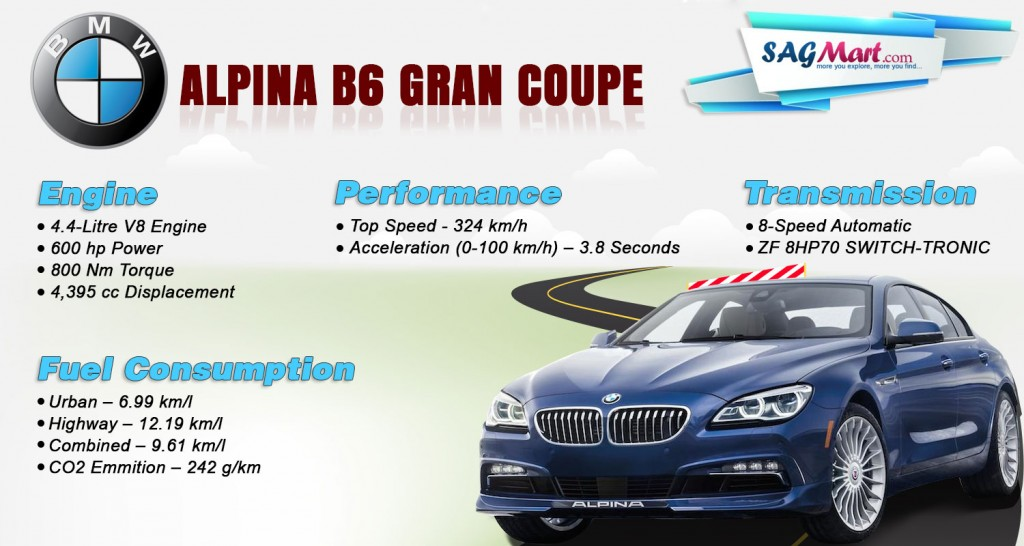 BMW Alpina B6 Gran Coupe Infographics