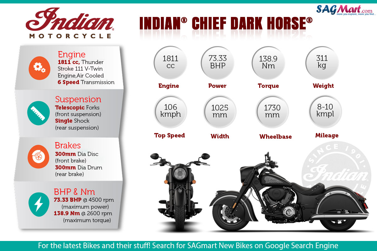 Indian-Chief-Dark-Horse-1024x683