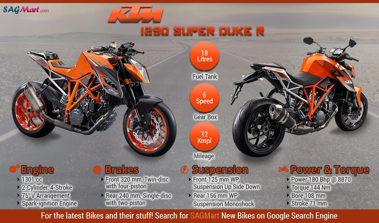 KTM 1290 Super Duke R Infographics  SAGMart