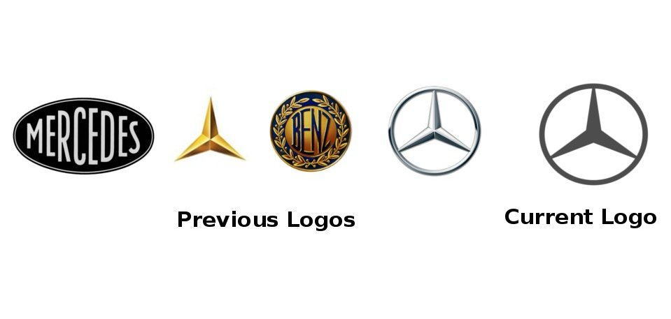 mercedes benz new cars