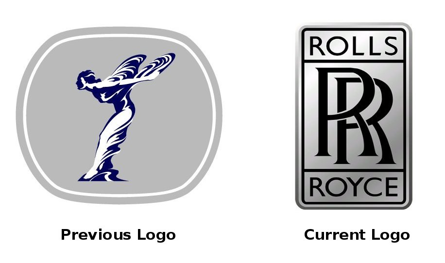 Evolution Of The Brand Logos Of Famous Automobile