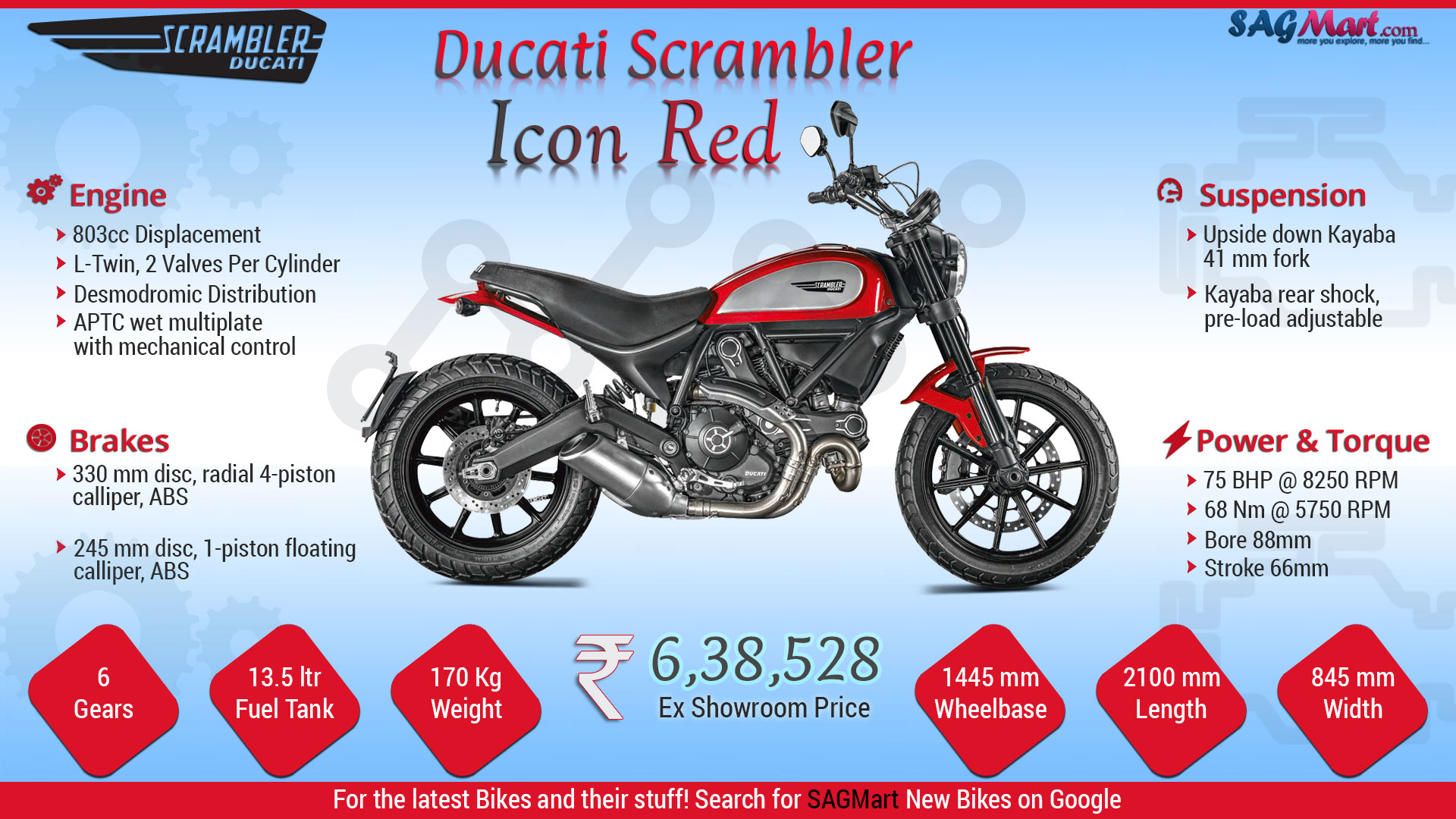 Ducati Scrambler Icon Red