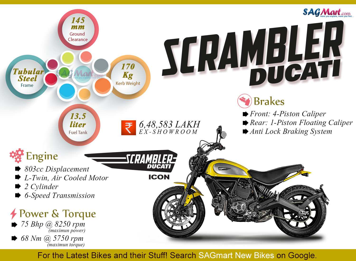 Terrific Ducati Scrambler Icon Yellow 2016 Infographic Sagmart Machost Co Dining Chair Design Ideas Machostcouk
