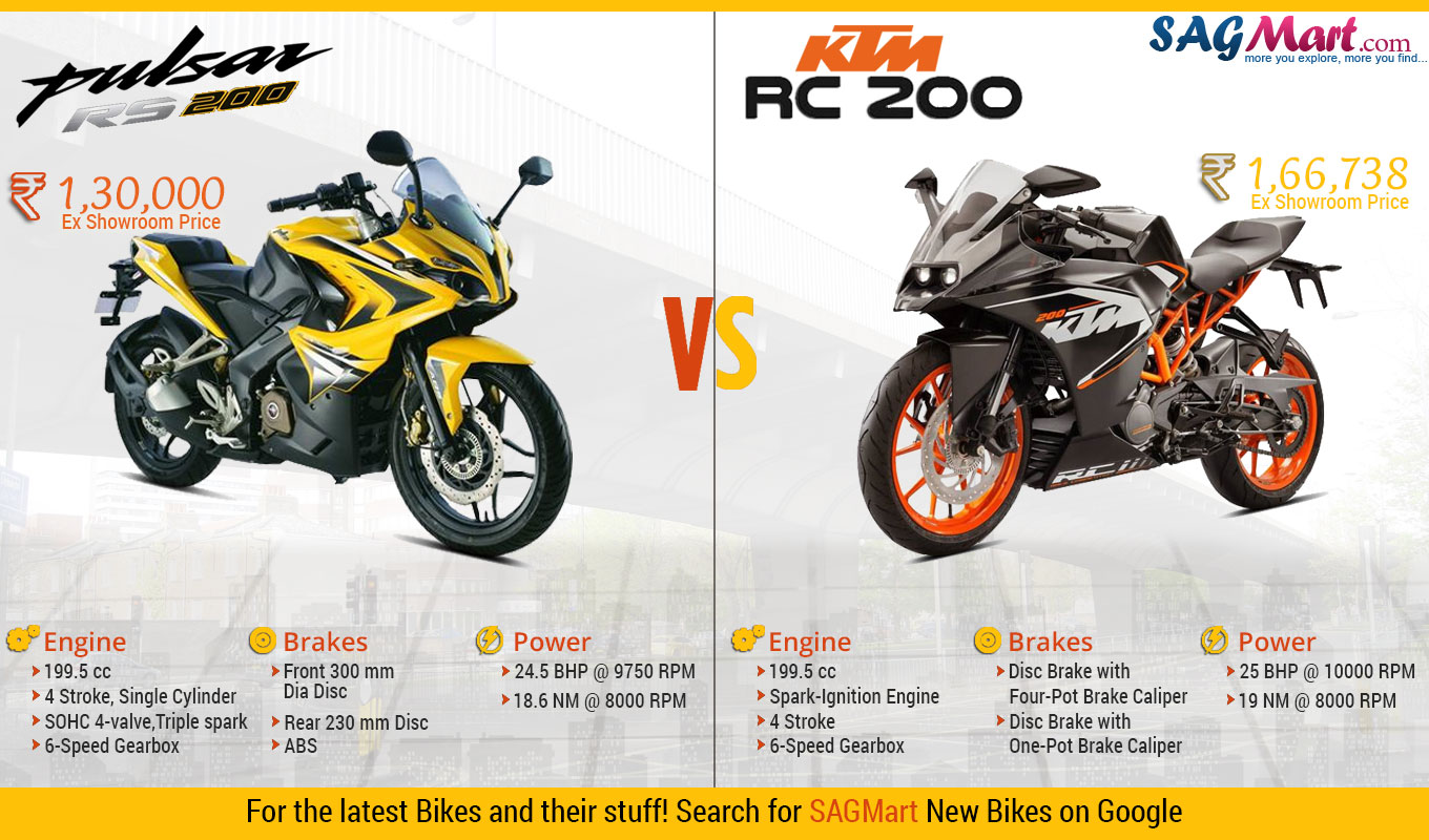 Pulsar RS200 vs KTM RC 200