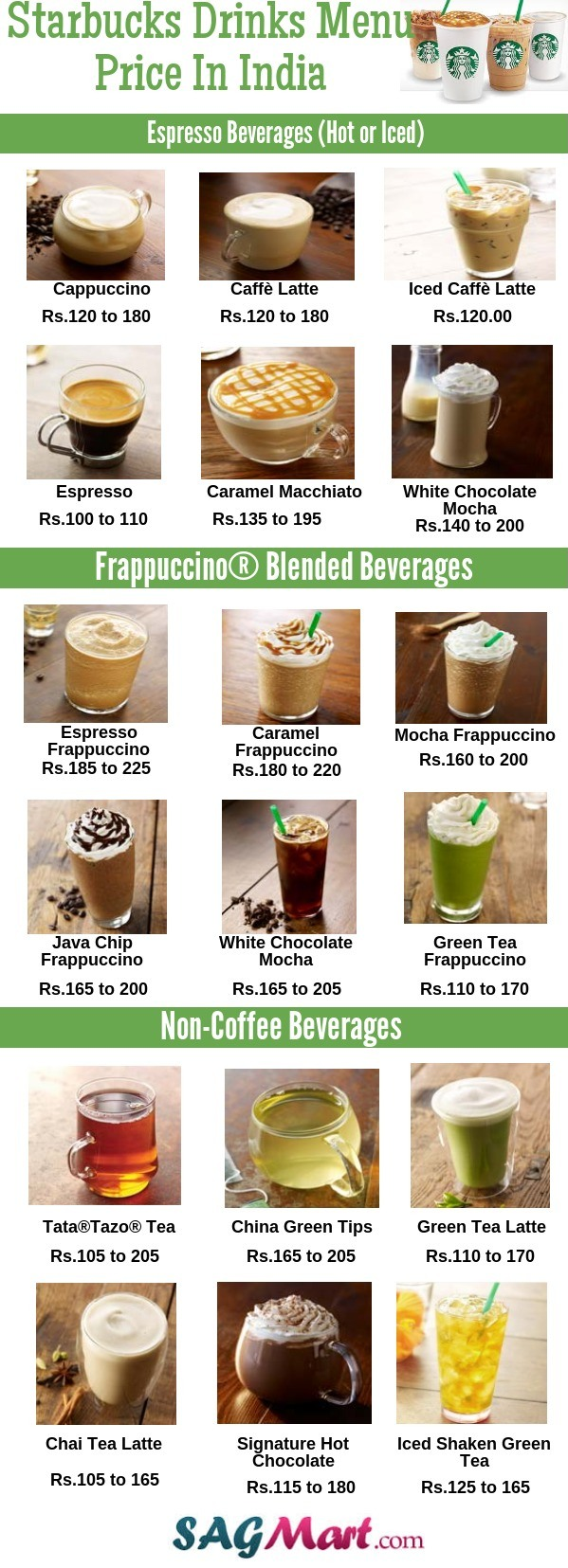Image Result For What Are All The Different Types Of Coffee Drinks What