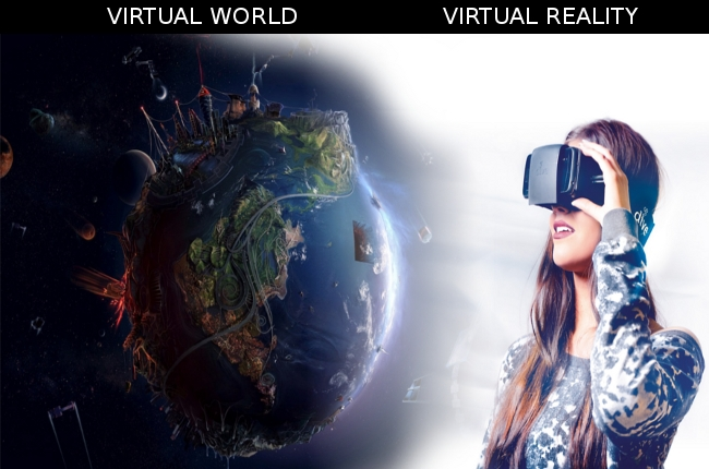 Virtual World and Virtual Reality