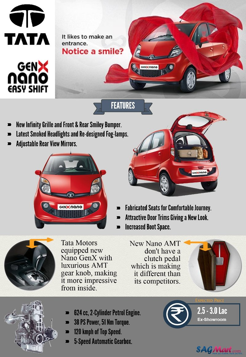 Tata Genx Nano: New Tata Nano GenX AMT Specification Sheet