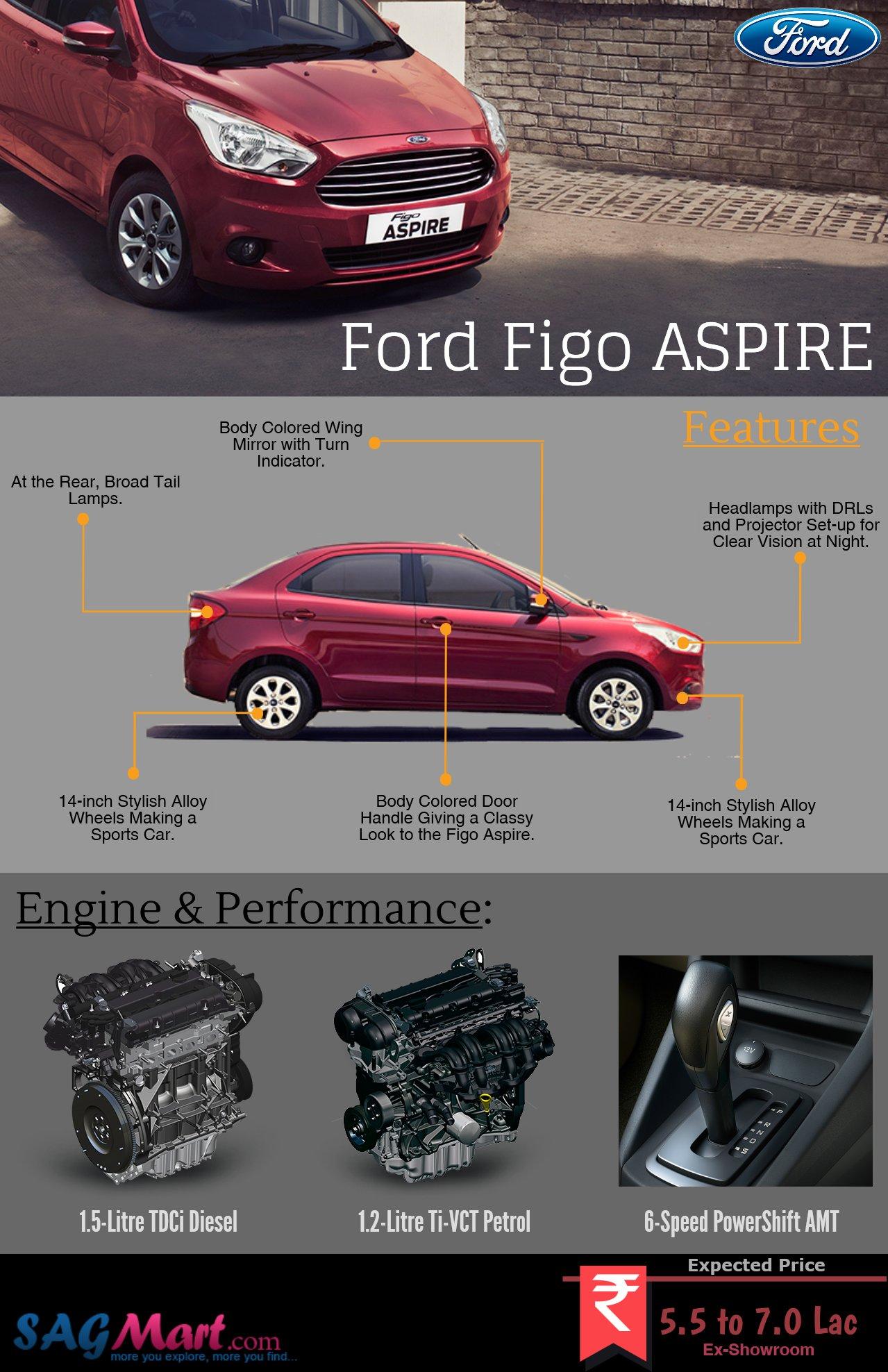 Ford Figo Aspire Specs Sheet