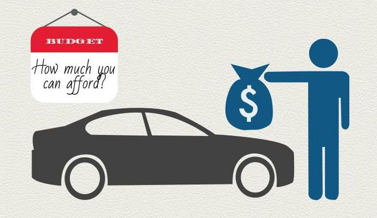 Car Budget