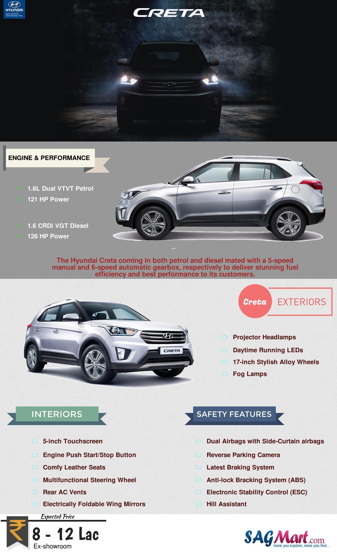 Hyundai Creta Infographic
