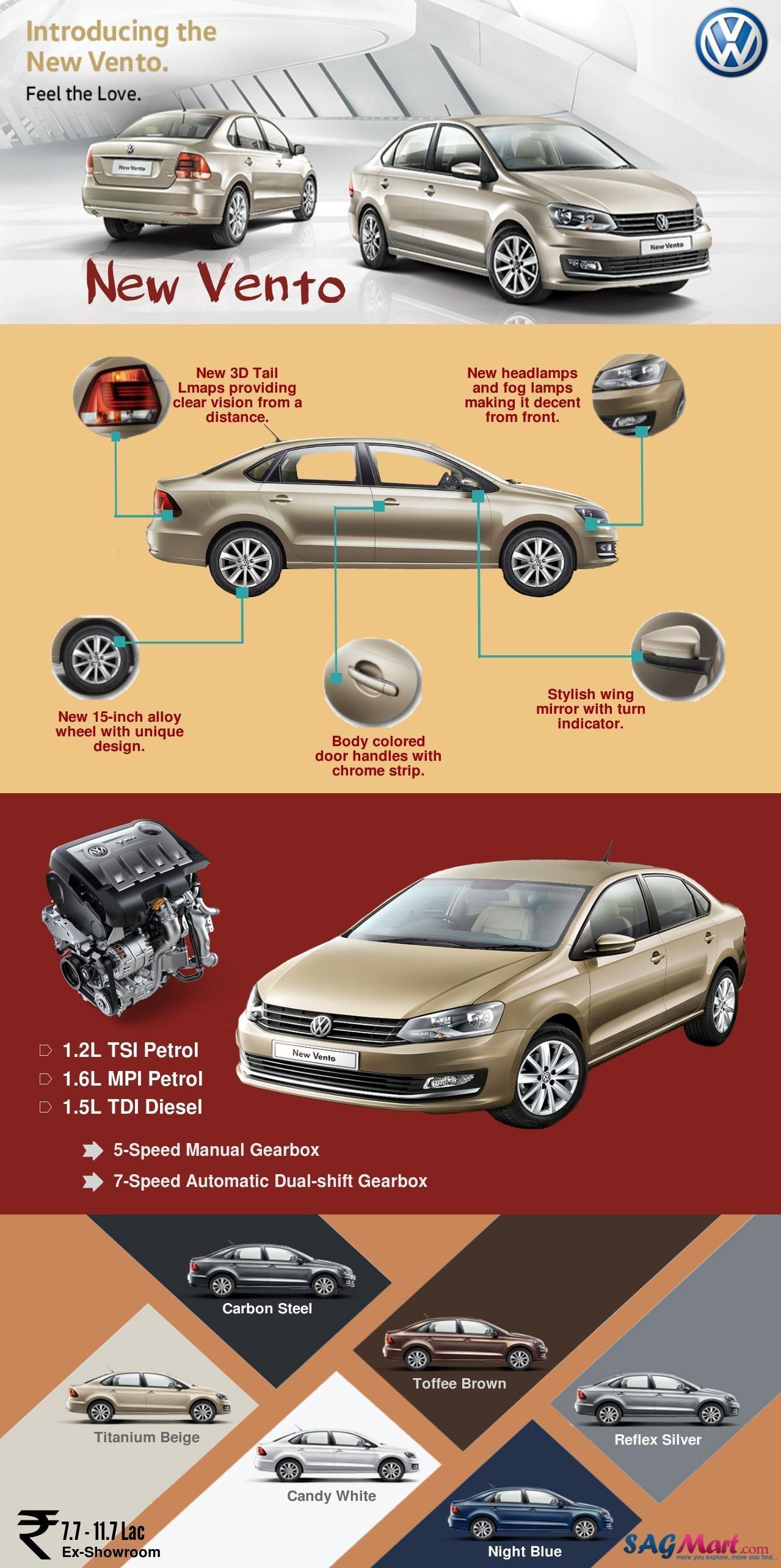 Volkswagen Vento Facelift 2015 Infopgraphic