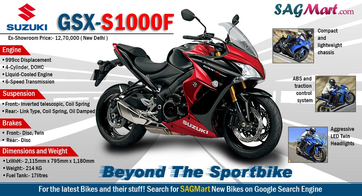 suzuki gsx s1000f abs infographics sagmart. Black Bedroom Furniture Sets. Home Design Ideas